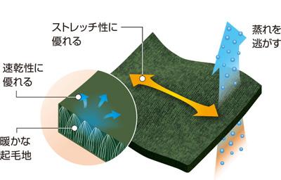 이미지 이미지